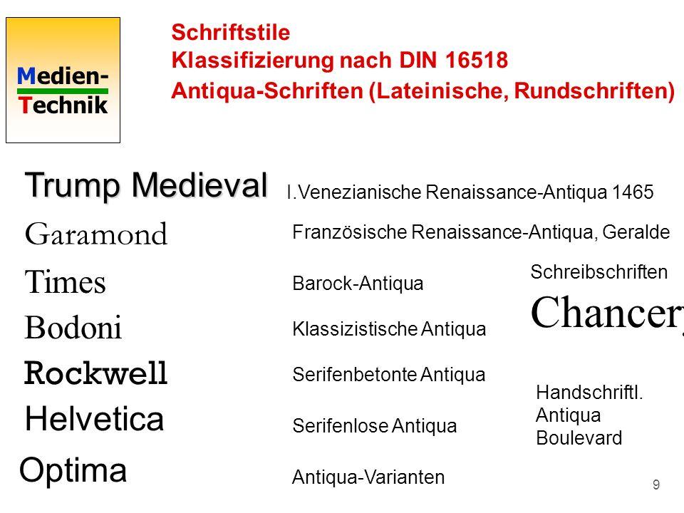 Trump Medieval Garamond Times Bodoni Rockwell Helvetica Optima
