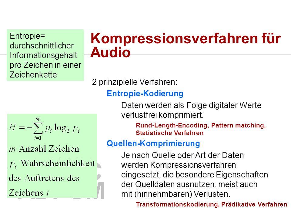 Kompressionsverfahren für Audio