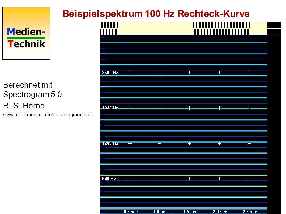 Beispielspektrum 100 Hz Rechteck-Kurve