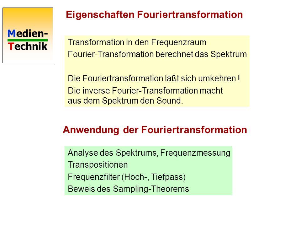 Eigenschaften Fouriertransformation