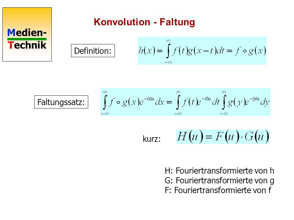 Konvolution - Faltung Definition: Faltungssatz: kurz: