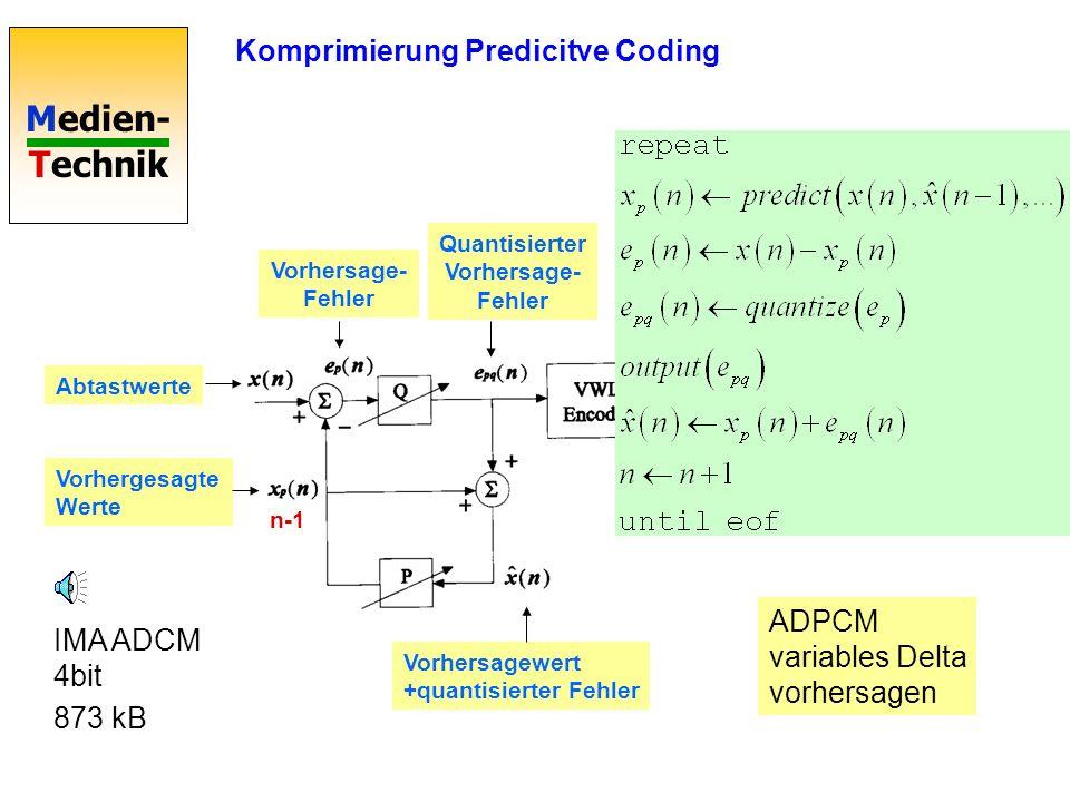 Quantisierter Vorhersage- Fehler