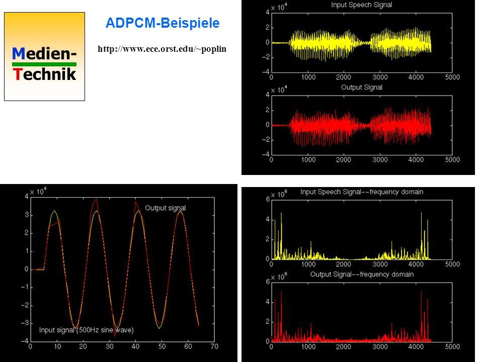 ADPCM-Beispiele http://www.ece.orst.edu/~poplin