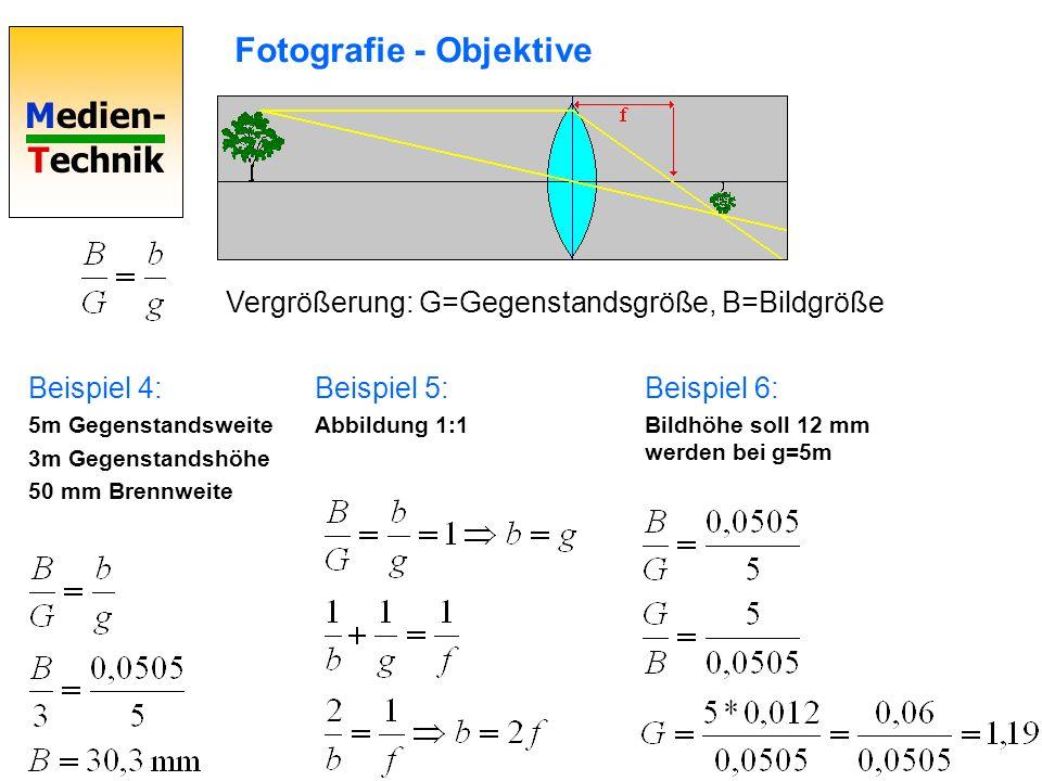 Fotografie - Objektive
