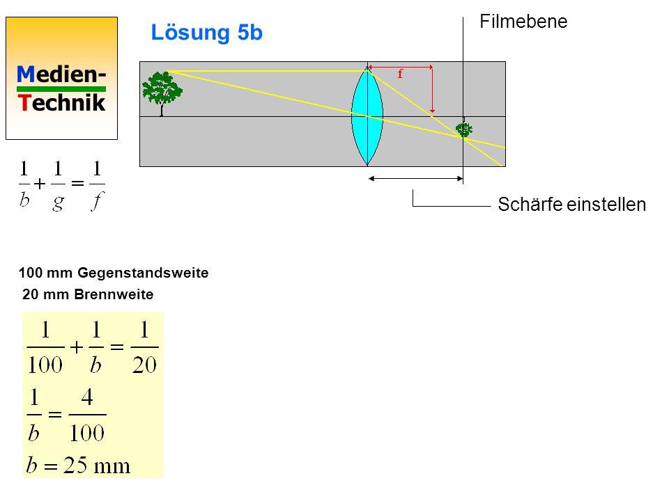 Lösung 5b Filmebene Schärfe einstellen 100 mm Gegenstandsweite