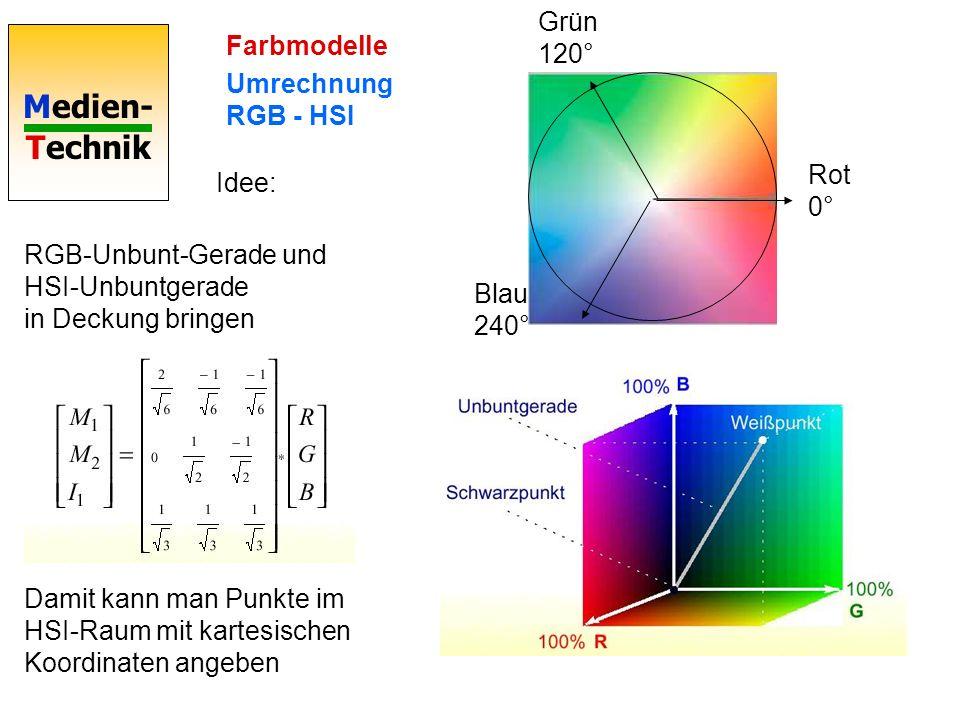 Grün 120° Farbmodelle. Umrechnung RGB - HSI. Rot 0° Idee: RGB-Unbunt-Gerade und HSI-Unbuntgerade in Deckung bringen.