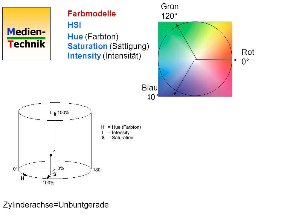 Grün 120° Farbmodelle. HSI. Hue (Farbton) Saturation (Sättigung) Intensity (Intensität) Rot 0° Blau 240°