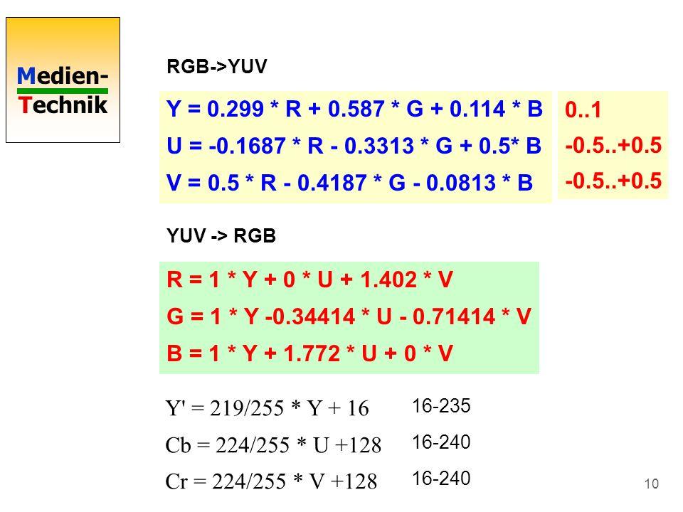 RGB->YUV Y = 0.299 * R + 0.587 * G + 0.114 * B. U = -0.1687 * R - 0.3313 * G + 0.5* B. V = 0.5 * R - 0.4187 * G - 0.0813 * B.