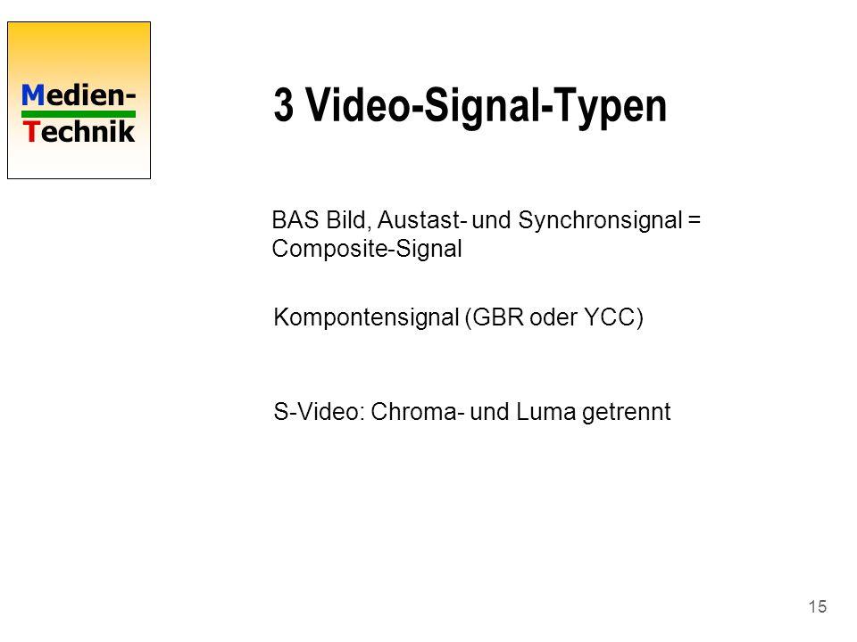 3 Video-Signal-Typen BAS Bild, Austast- und Synchronsignal = Composite-Signal. Kompontensignal (GBR oder YCC)