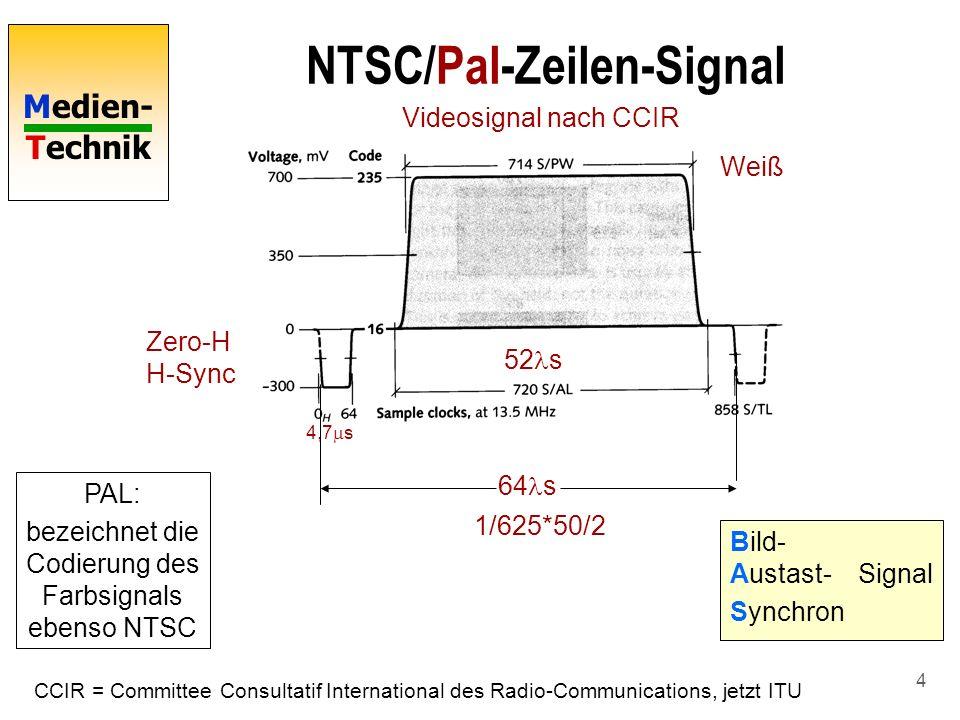 NTSC/Pal-Zeilen-Signal