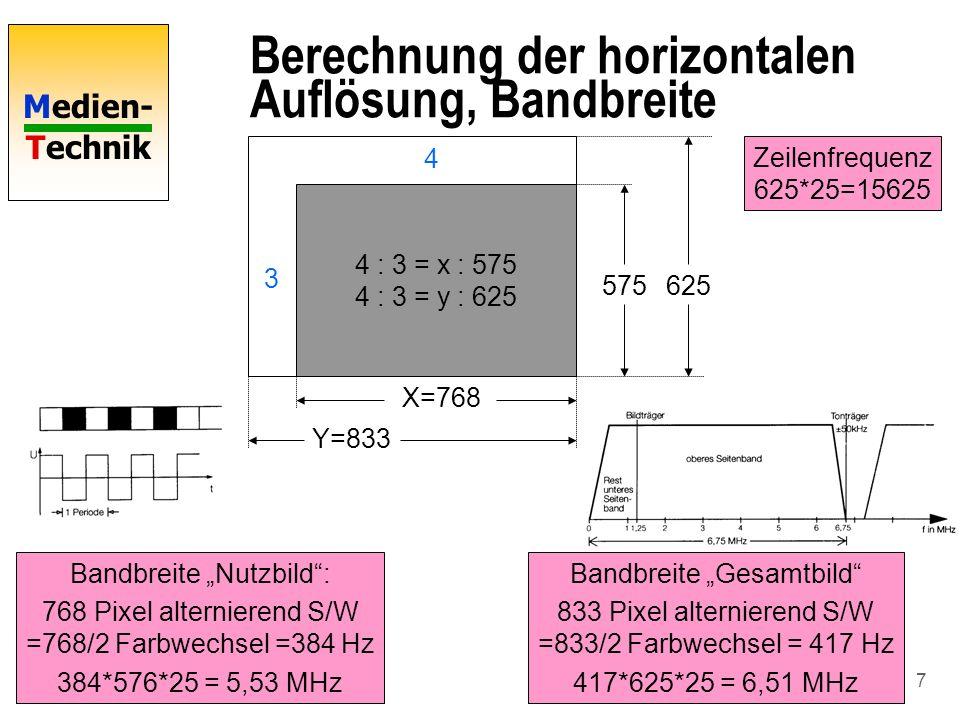 Berechnung der horizontalen Auflösung, Bandbreite