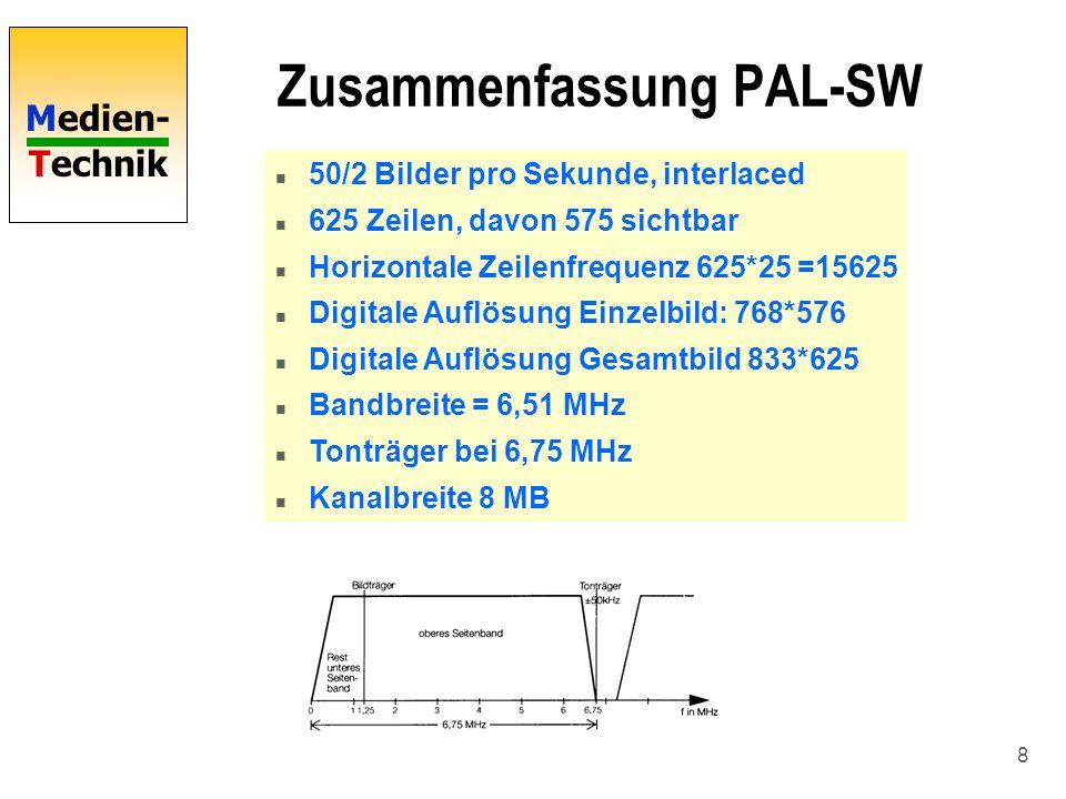 Zusammenfassung PAL-SW