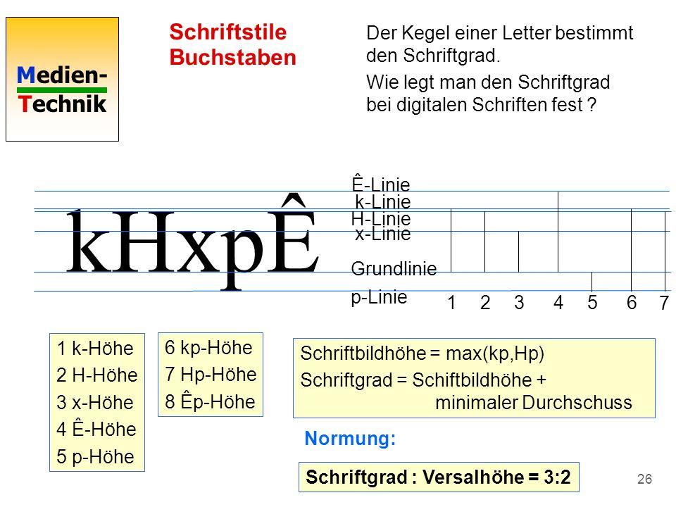 kHxpÊ Schriftstile Buchstaben
