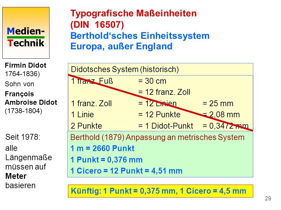 Typografische Maßeinheiten (DIN 16507) Berthold'sches Einheitssystem Europa, außer England