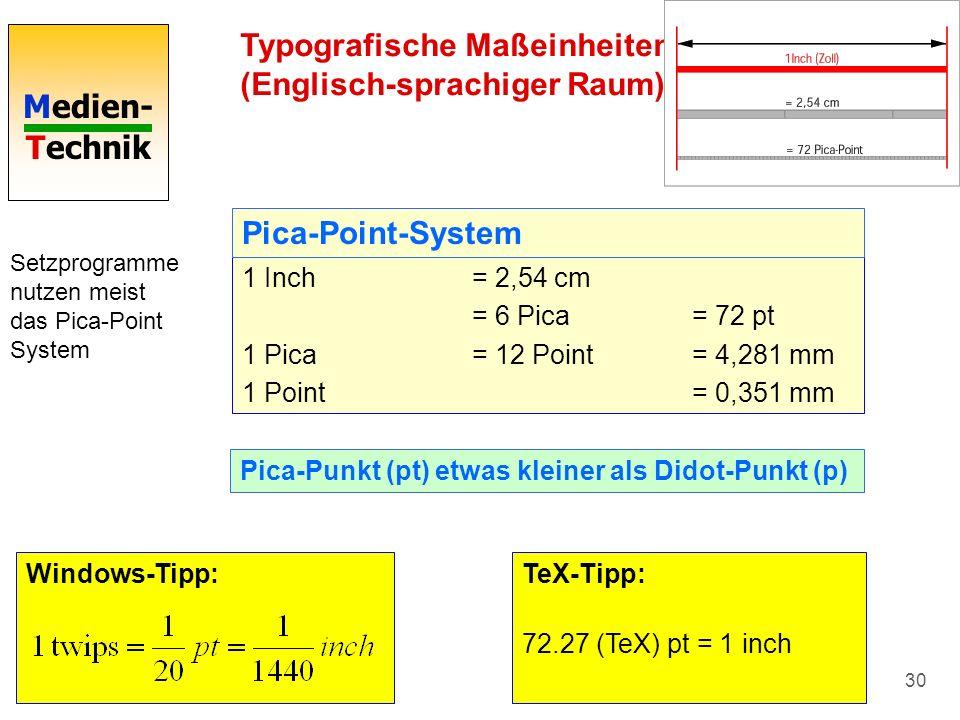 Typografische Maßeinheiten (Englisch-sprachiger Raum)