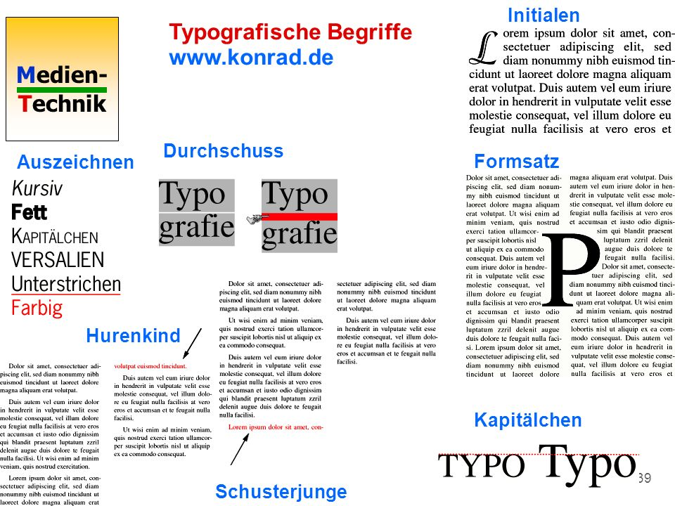 Typografische Begriffe www.konrad.de