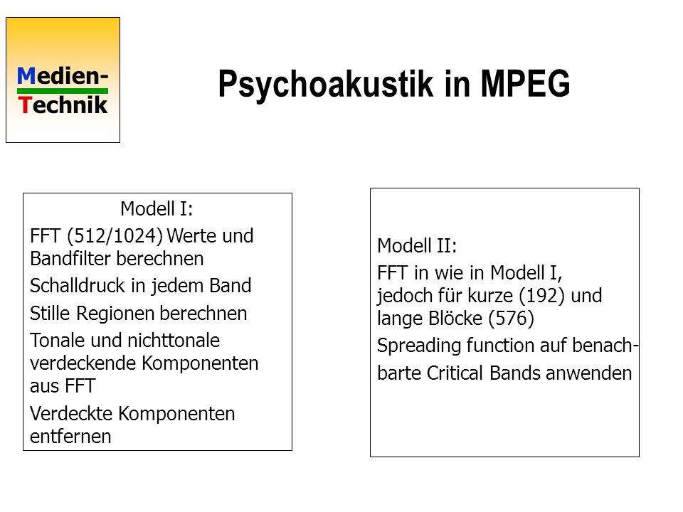 Psychoakustik in MPEG Modell I: