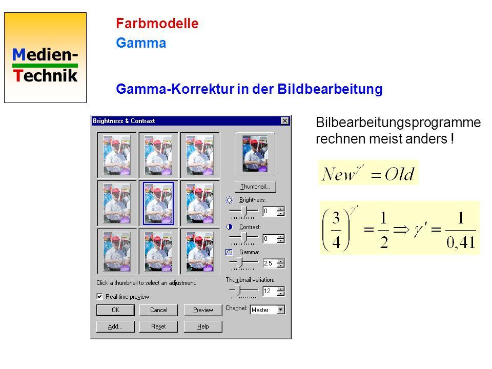 Farbmodelle Gamma. Gamma-Korrektur in der Bildbearbeitung.