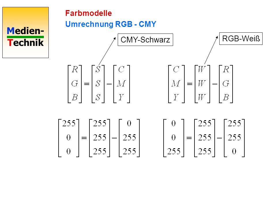 Farbmodelle Umrechnung RGB - CMY CMY-Schwarz RGB-Weiß