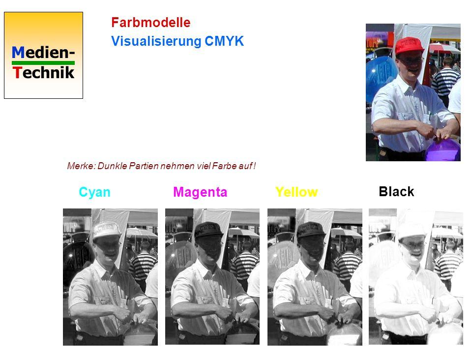 Farbmodelle Visualisierung CMYK Cyan Magenta Yellow Black