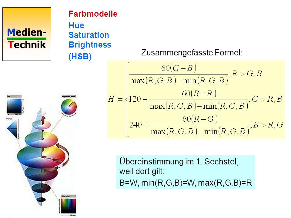Farbmodelle Hue Saturation Brightness. (HSB) Zusammengefasste Formel: Übereinstimmung im 1. Sechstel, weil dort gilt: