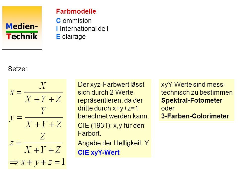 Farbmodelle C ommision I International de'l E clairage. Setze: