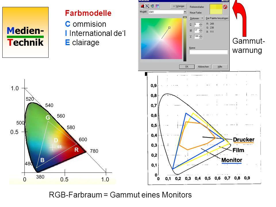 Farbmodelle C ommision I International de'l E clairage.