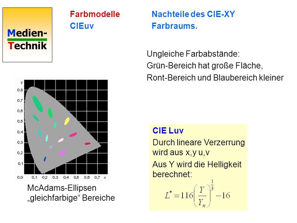 Farbmodelle CIEuv. Nachteile des CIE-XY. Farbraums. Ungleiche Farbabstände: Grün-Bereich hat große Fläche,