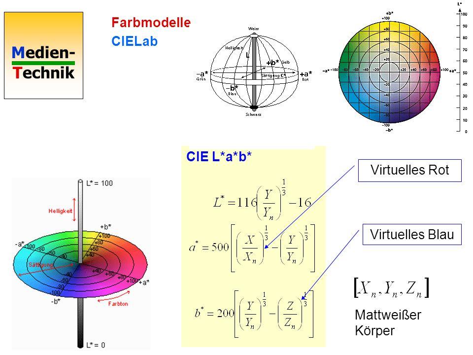 Farbmodelle CIELab CIE L*a*b* Virtuelles Rot Virtuelles Blau Mattweißer Körper