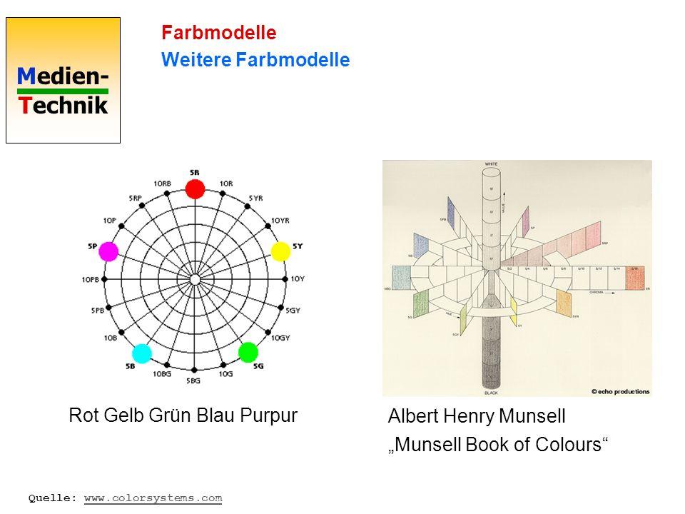 Rot Gelb Grün Blau Purpur Albert Henry Munsell
