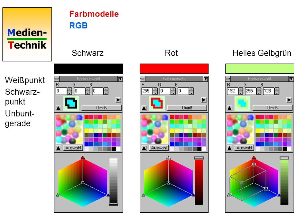 Farbmodelle RGB Schwarz Rot Helles Gelbgrün Weißpunkt Schwarz- punkt Unbunt- gerade