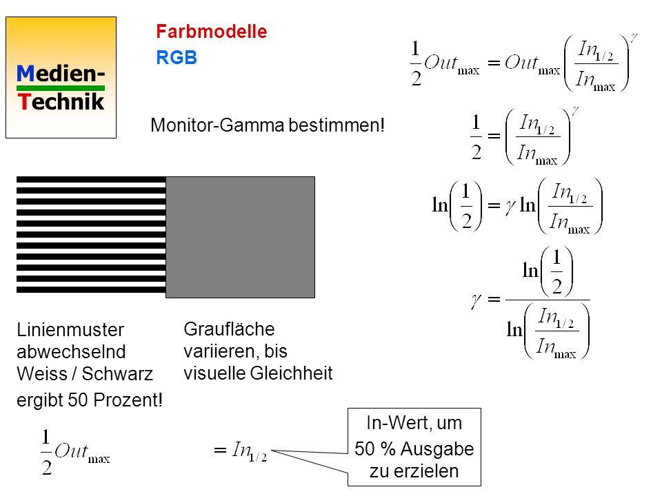 Farbmodelle RGB. Monitor-Gamma bestimmen! Linienmuster abwechselnd Weiss / Schwarz. ergibt 50 Prozent!