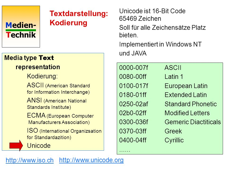 Textdarstellung: Kodierung