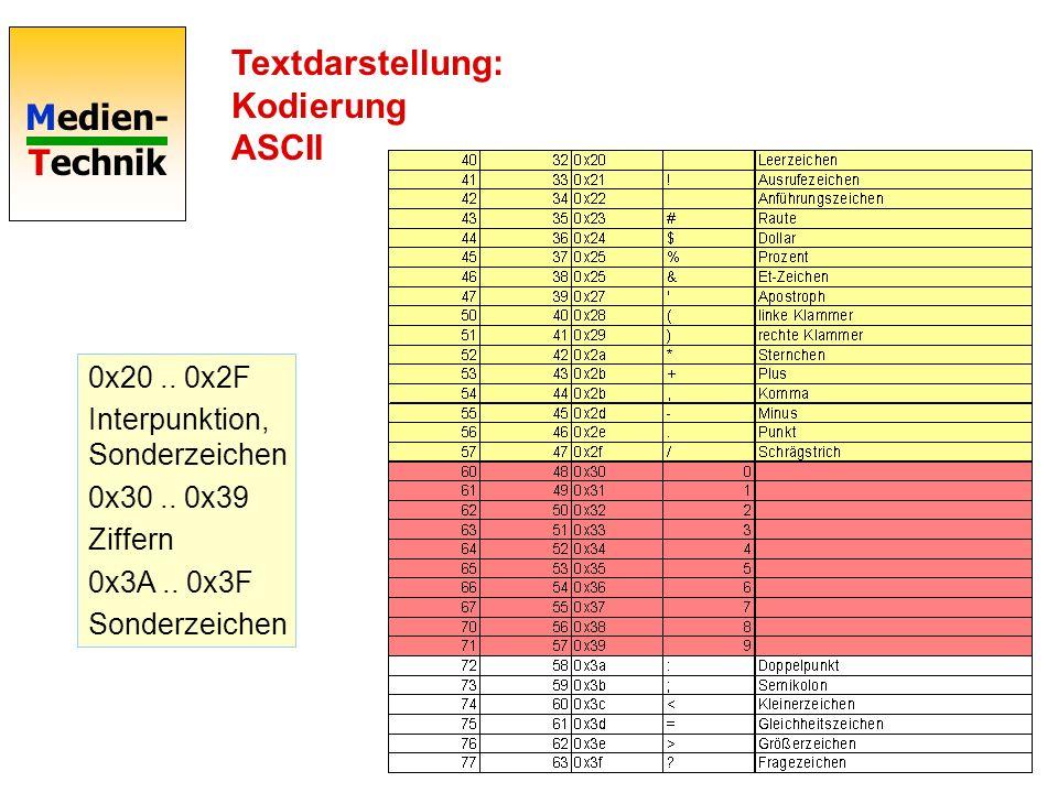Textdarstellung: Kodierung ASCII