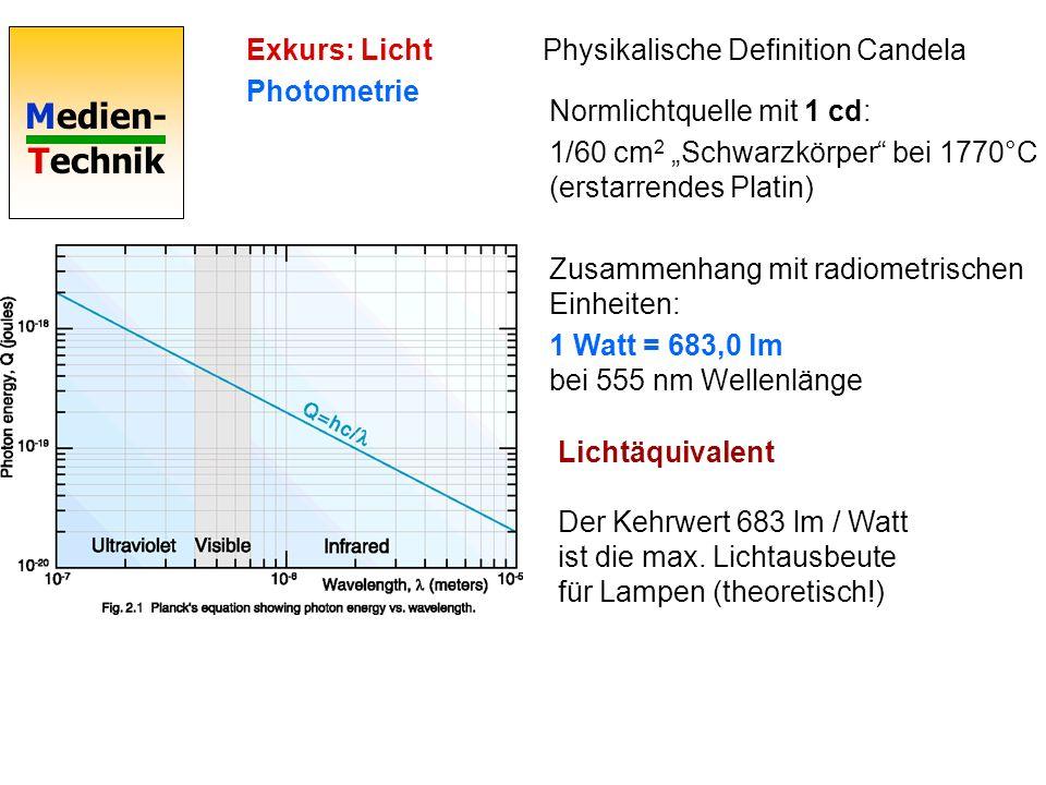 """Exkurs: Licht Photometrie. Physikalische Definition Candela. Normlichtquelle mit 1 cd: 1/60 cm2 """"Schwarzkörper bei 1770°C (erstarrendes Platin)"""