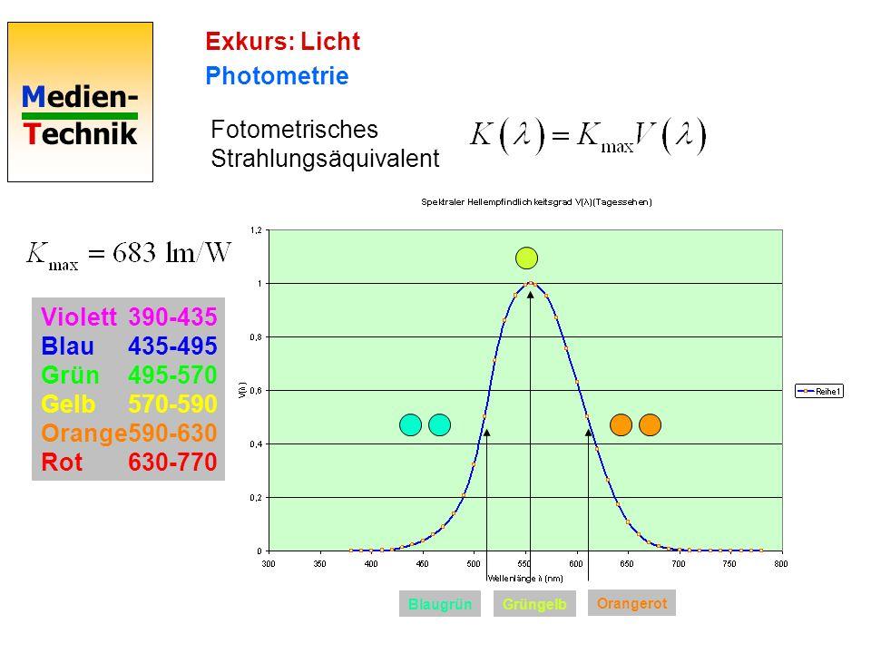 Fotometrisches Strahlungsäquivalent