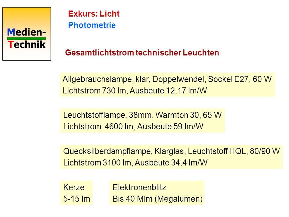 Exkurs: Licht Photometrie. Gesamtlichtstrom technischer Leuchten. Allgebrauchslampe, klar, Doppelwendel, Sockel E27, 60 W.