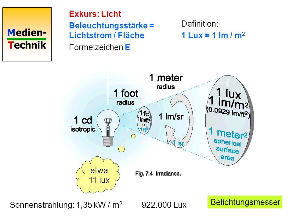 Exkurs: Licht Beleuchtungsstärke = Lichtstrom / Fläche. Formelzeichen E. Definition: 1 Lux = 1 lm / m2.