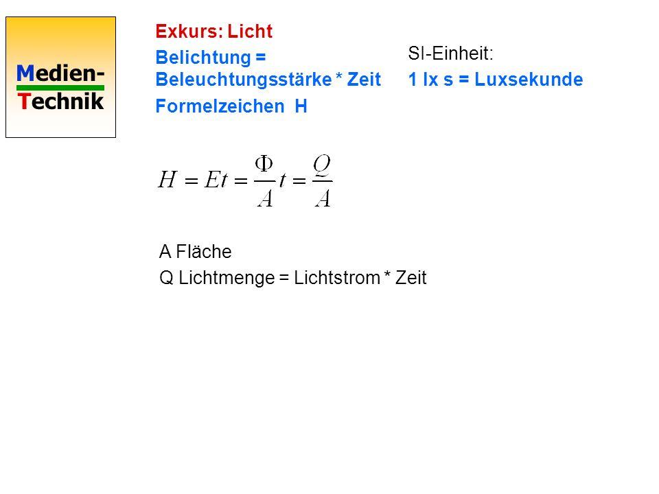 Exkurs: Licht Belichtung = Beleuchtungsstärke * Zeit. Formelzeichen H. SI-Einheit: 1 lx s = Luxsekunde.