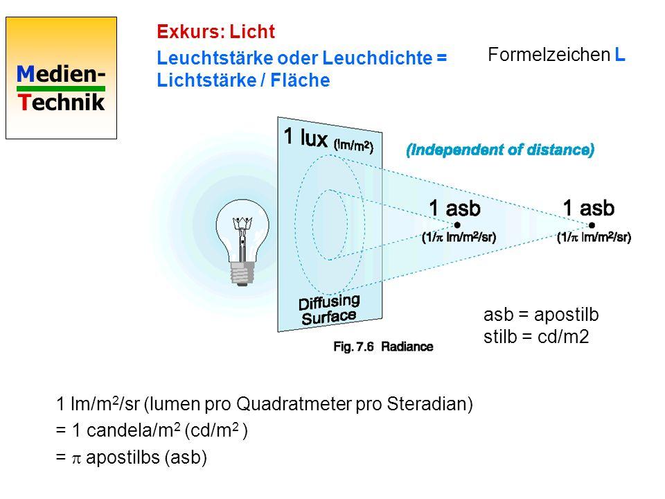 Exkurs: Licht Leuchtstärke oder Leuchdichte = Lichtstärke / Fläche. Formelzeichen L. asb = apostilb stilb = cd/m2.