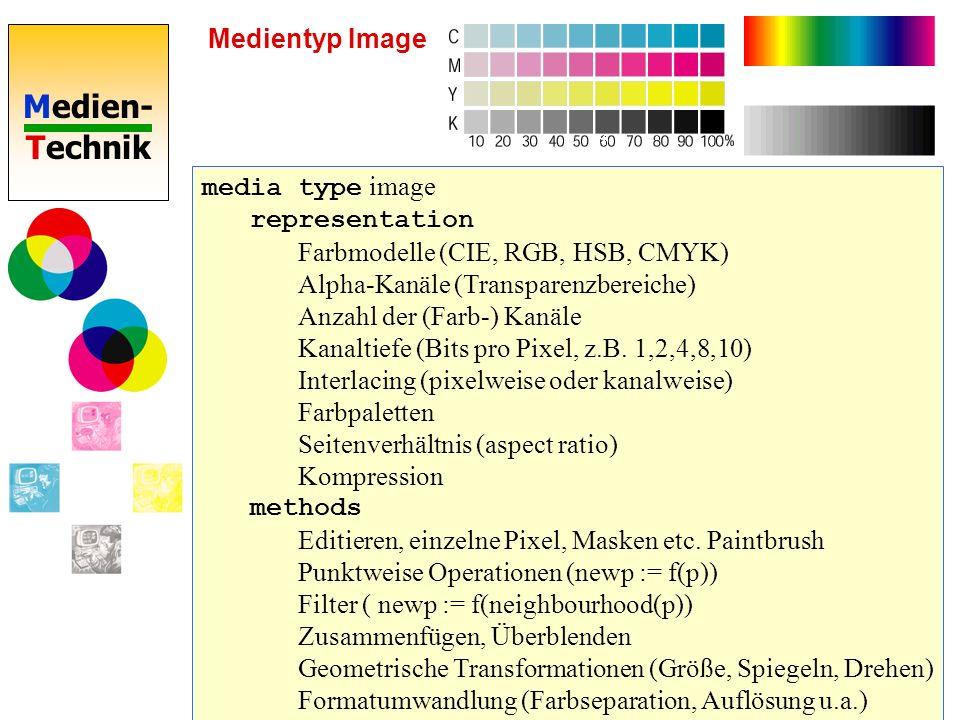 Medientyp Image media type image. representation. Farbmodelle (CIE, RGB, HSB, CMYK) Alpha-Kanäle (Transparenzbereiche)