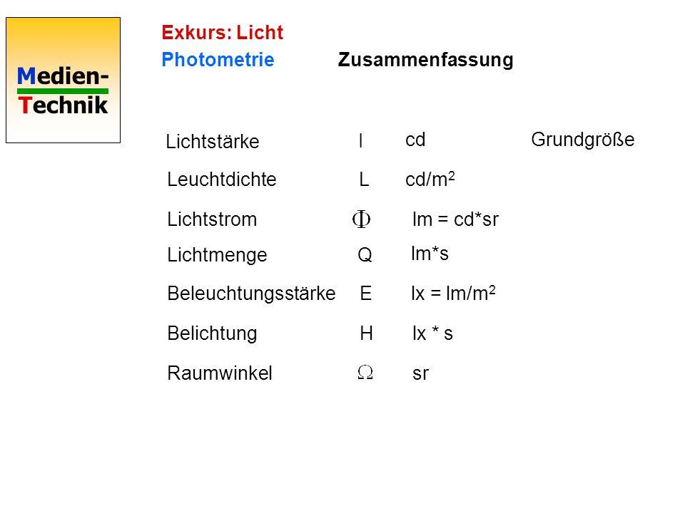 Exkurs: Licht Photometrie. Zusammenfassung. Lichtstärke. I. cd. Grundgröße. Leuchtdichte. L.