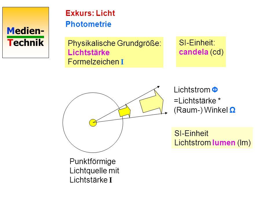 Exkurs: Licht Photometrie. Physikalische Grundgröße: Lichtstärke Formelzeichen I. SI-Einheit: candela (cd)