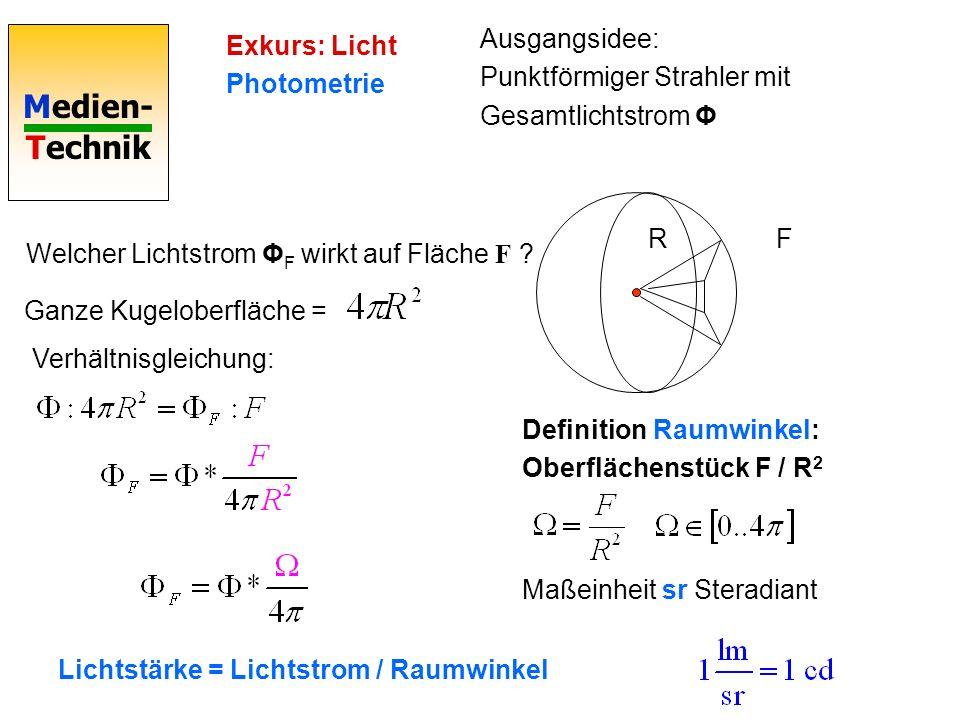 Ausgangsidee: Punktförmiger Strahler mit. Gesamtlichtstrom Φ. Exkurs: Licht. Photometrie. R. F.
