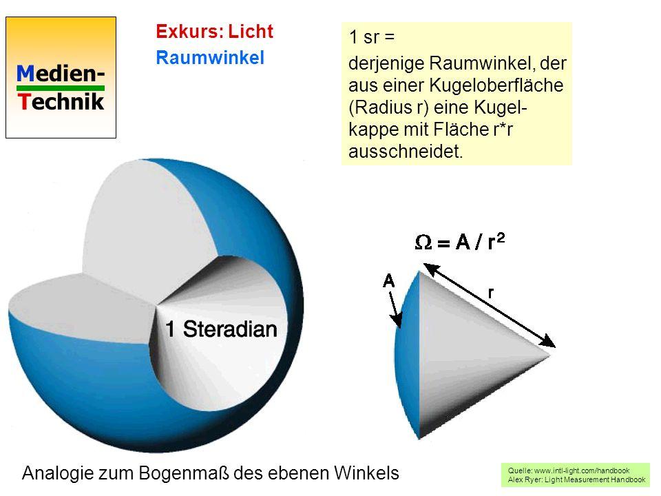 Analogie zum Bogenmaß des ebenen Winkels