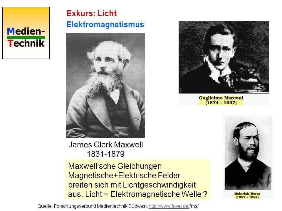 Exkurs: Licht Elektromagnetismus James Clerk Maxwell 1831-1879