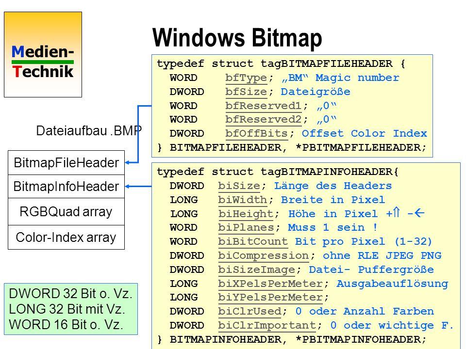 Windows Bitmap Dateiaufbau .BMP BitmapFileHeader BitmapInfoHeader