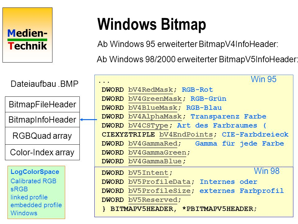 Windows Bitmap Ab Windows 95 erweiterter BitmapV4InfoHeader: