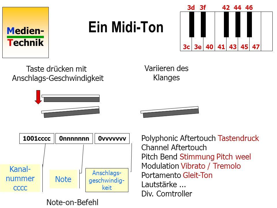 Ein Midi-Ton Taste drücken mit Anschlags-Geschwindigkeit