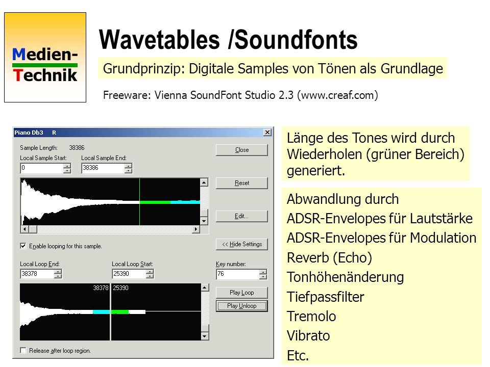 Wavetables /Soundfonts